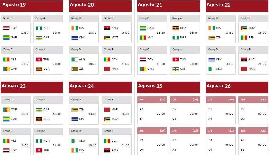 AfroBasket 2015 Calendario Completo
